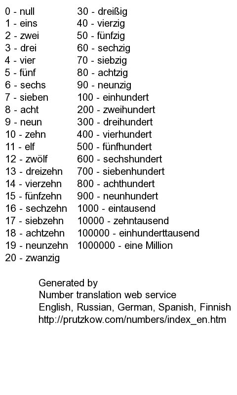 numbers in german - Khafre
