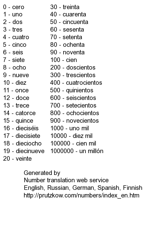 Numbers in English to Spanish Spanish Numbers